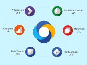 Analytics Suite 360